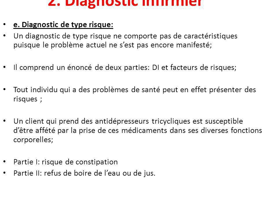 2. Diagnostic infirmier e. Diagnostic de type risque: