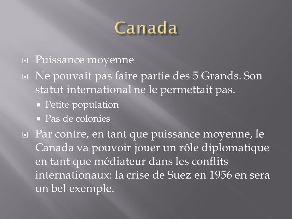 Canada Puissance moyenne