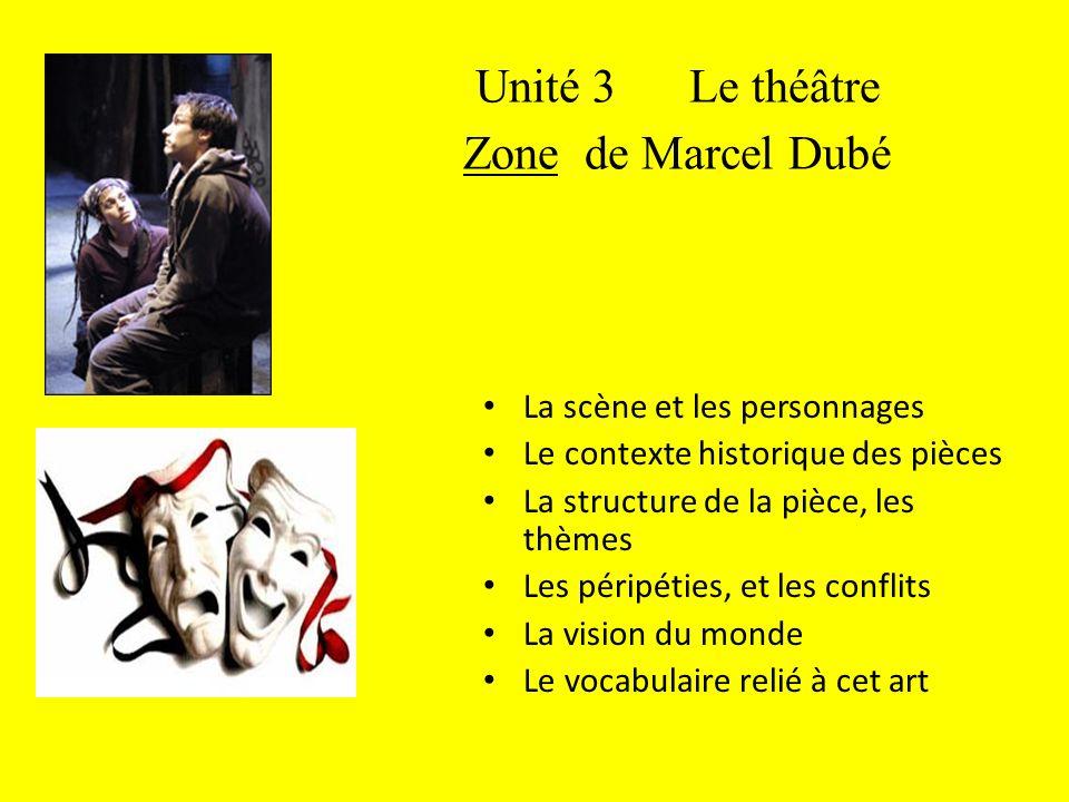 Unité 3 Le théâtre Zone de Marcel Dubé