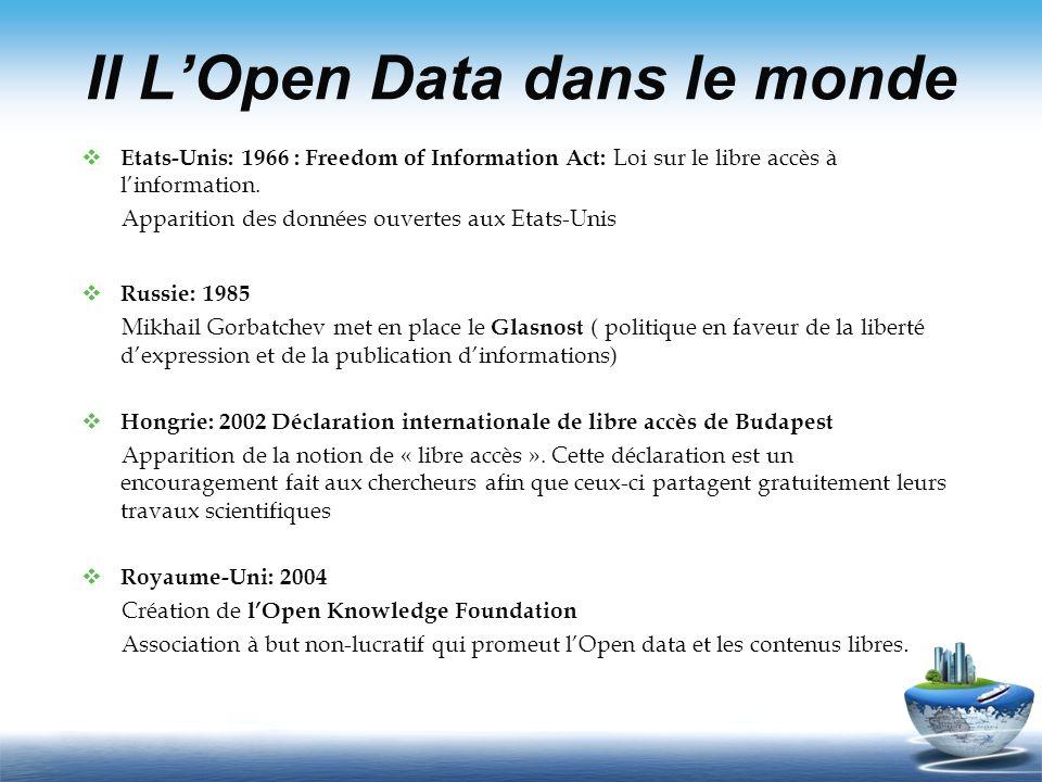 II L'Open Data dans le monde