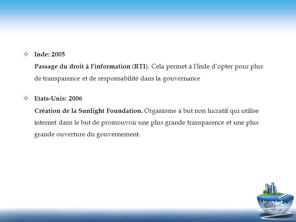 Inde: 2005 Passage du droit à l information (RTI). Cela permet à l Inde d'opter pour plus de transparence et de responsabilité dans la gouvernance.