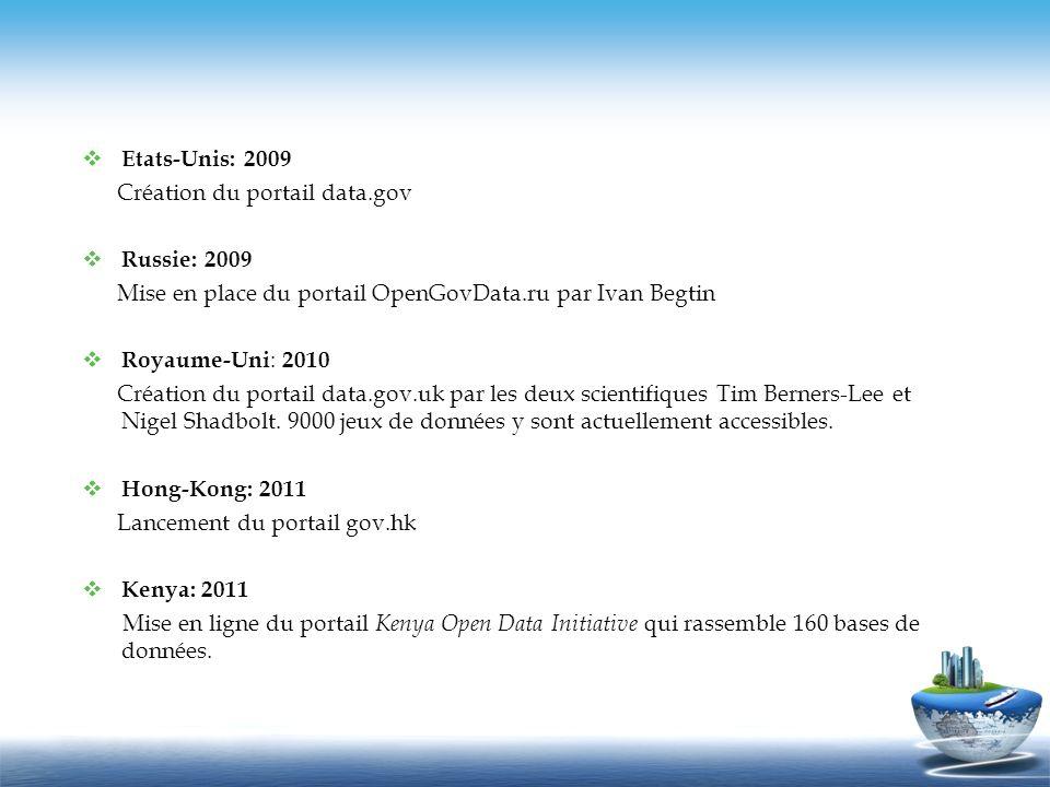Etats-Unis: 2009 Création du portail data.gov. Russie: 2009. Mise en place du portail OpenGovData.ru par Ivan Begtin.