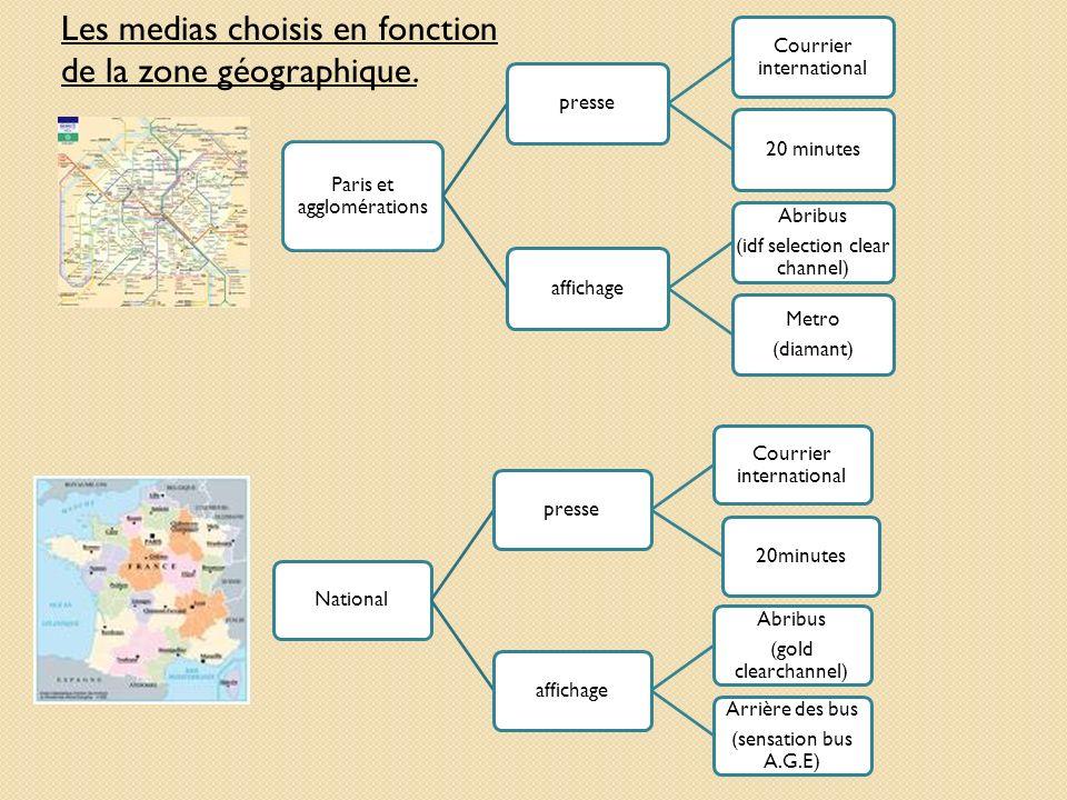 Les medias choisis en fonction de la zone géographique.