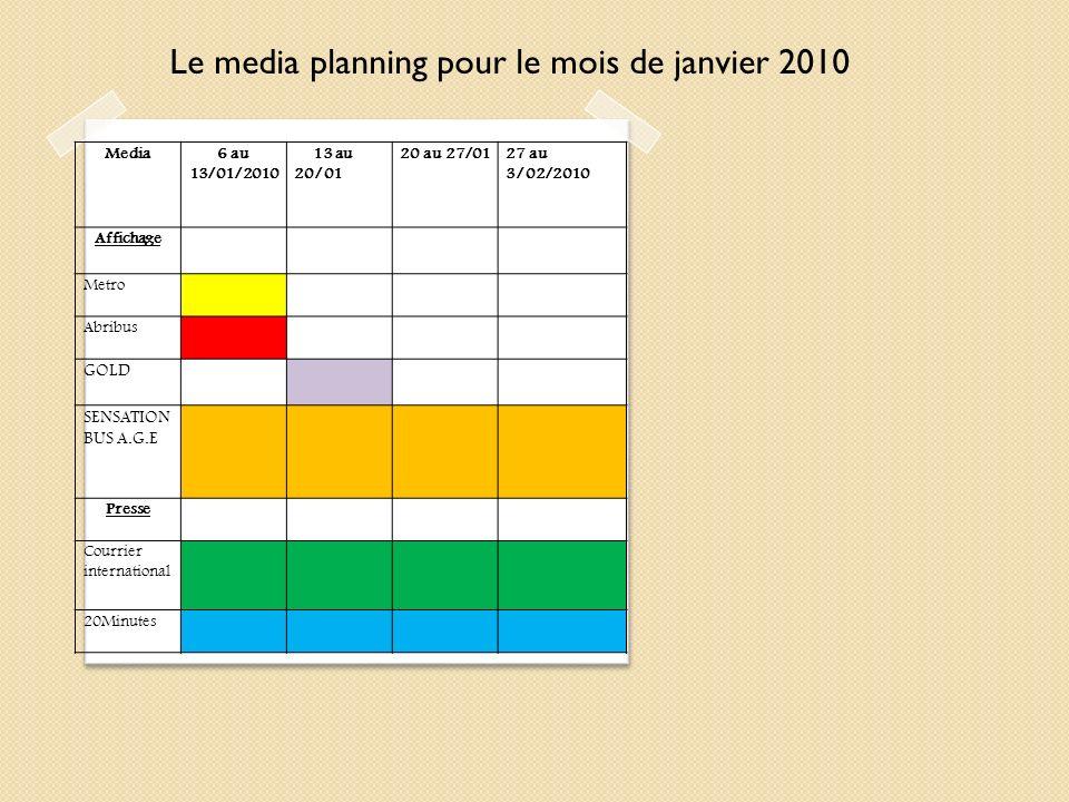 Le media planning pour le mois de janvier 2010