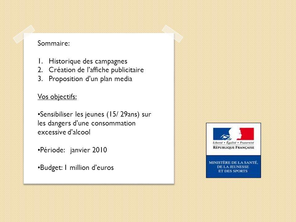 Sommaire: Historique des campagnes. Création de l'affiche publicitaire. Proposition d'un plan media.