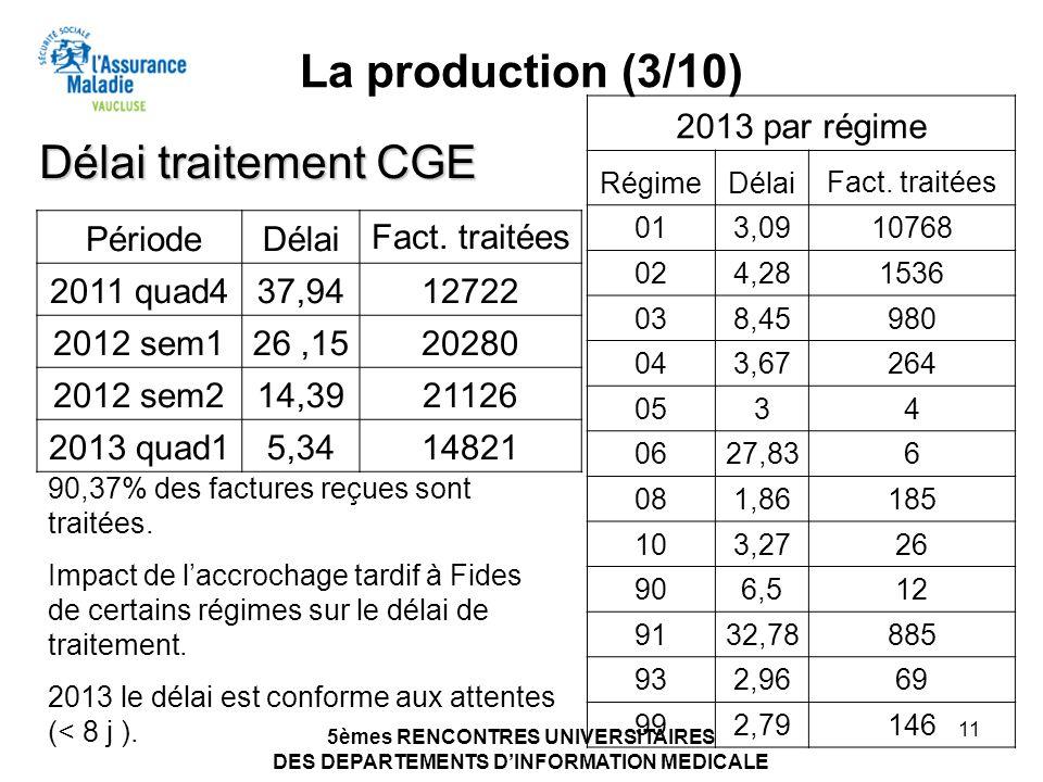 La production (3/10) Délai traitement CGE 2013 par régime Période