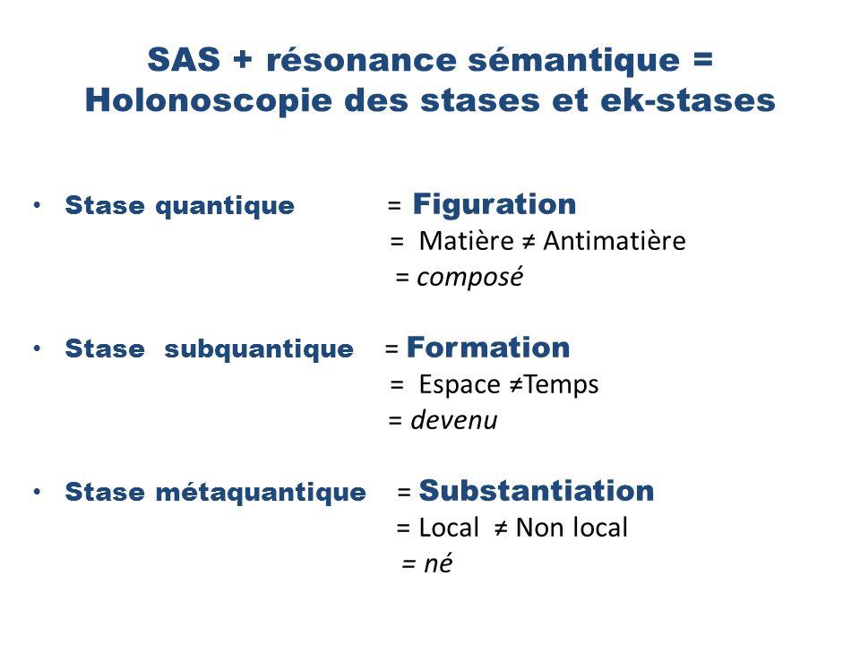 SAS + résonance sémantique = Holonoscopie des stases et ek-stases