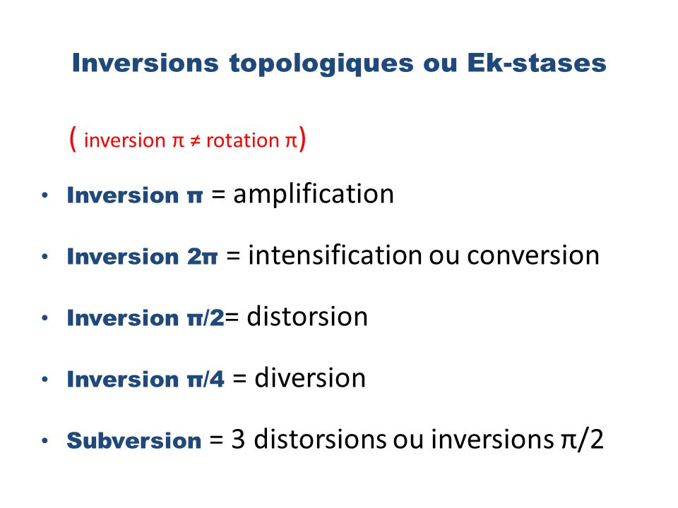 Inversions topologiques ou Ek-stases