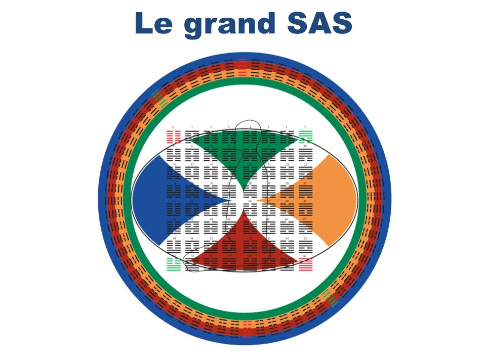 Le grand SAS Quadrature et circulature ne font plus qu,un.
