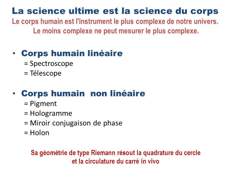 La science ultime est la science du corps Le corps humain est l instrument le plus complexe de notre univers. Le moins complexe ne peut mesurer le plus complexe.