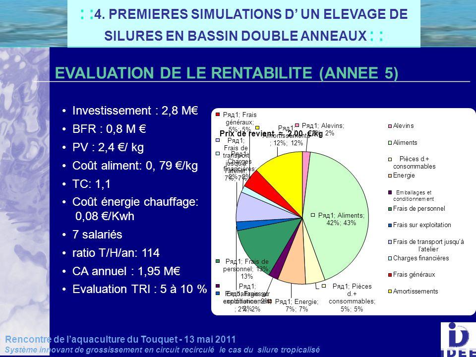 : :4. PREMIERES SIMULATIONS D' UN ELEVAGE DE SILURES EN BASSIN DOUBLE ANNEAUX : :
