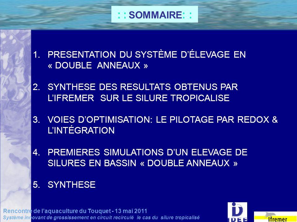 : : SOMMAIRE: : PRESENTATION DU SYSTÈME D'ÉLEVAGE EN « DOUBLE ANNEAUX » SYNTHESE DES RESULTATS OBTENUS PAR L'IFREMER SUR LE SILURE TROPICALISE.