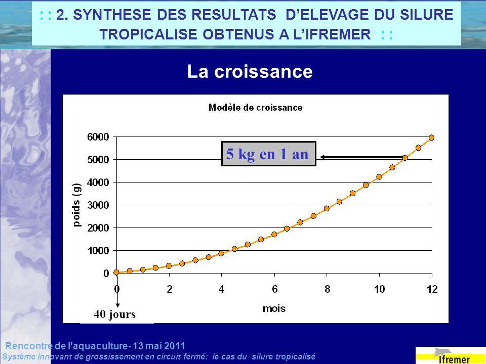 La croissance : : 2. SYNTHESE DES RESULTATS D'ELEVAGE DU SILURE