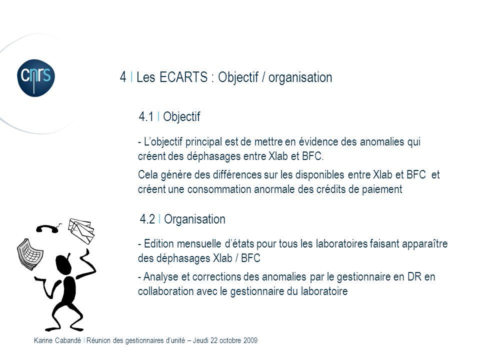 4 I Les ECARTS : Objectif / organisation