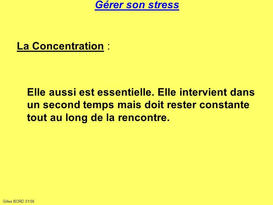 Gérer son stress La Concentration :
