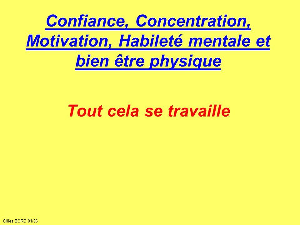 Confiance, Concentration, Motivation, Habileté mentale et bien être physique Tout cela se travaille