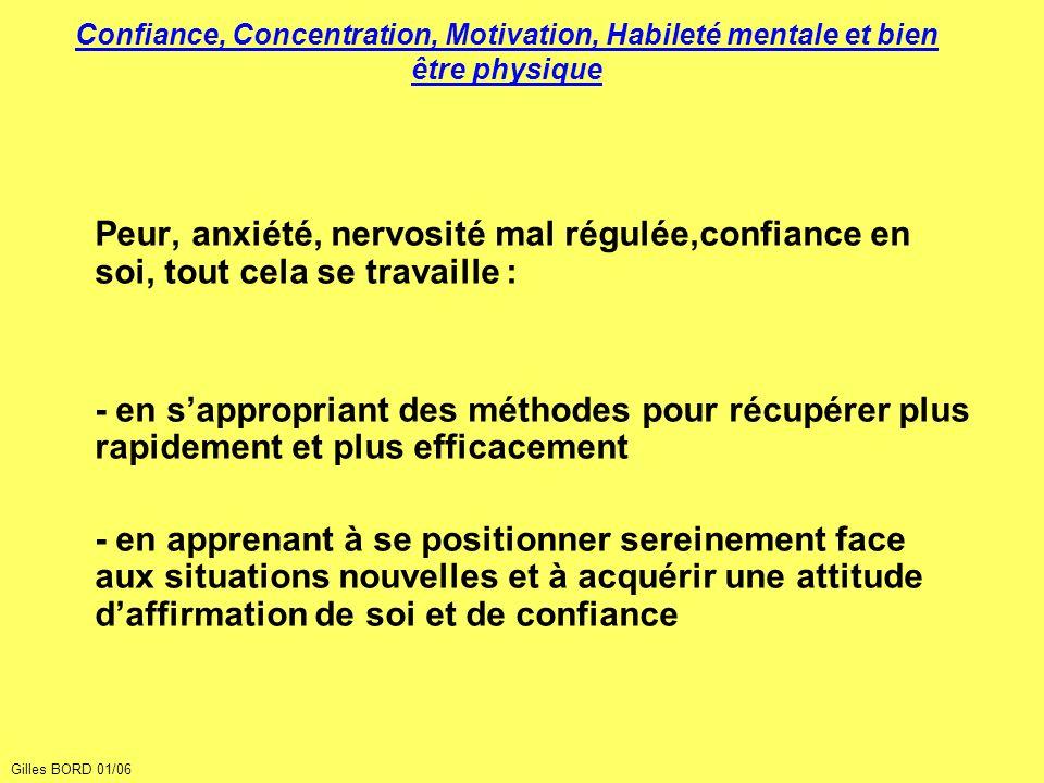 Confiance, Concentration, Motivation, Habileté mentale et bien être physique