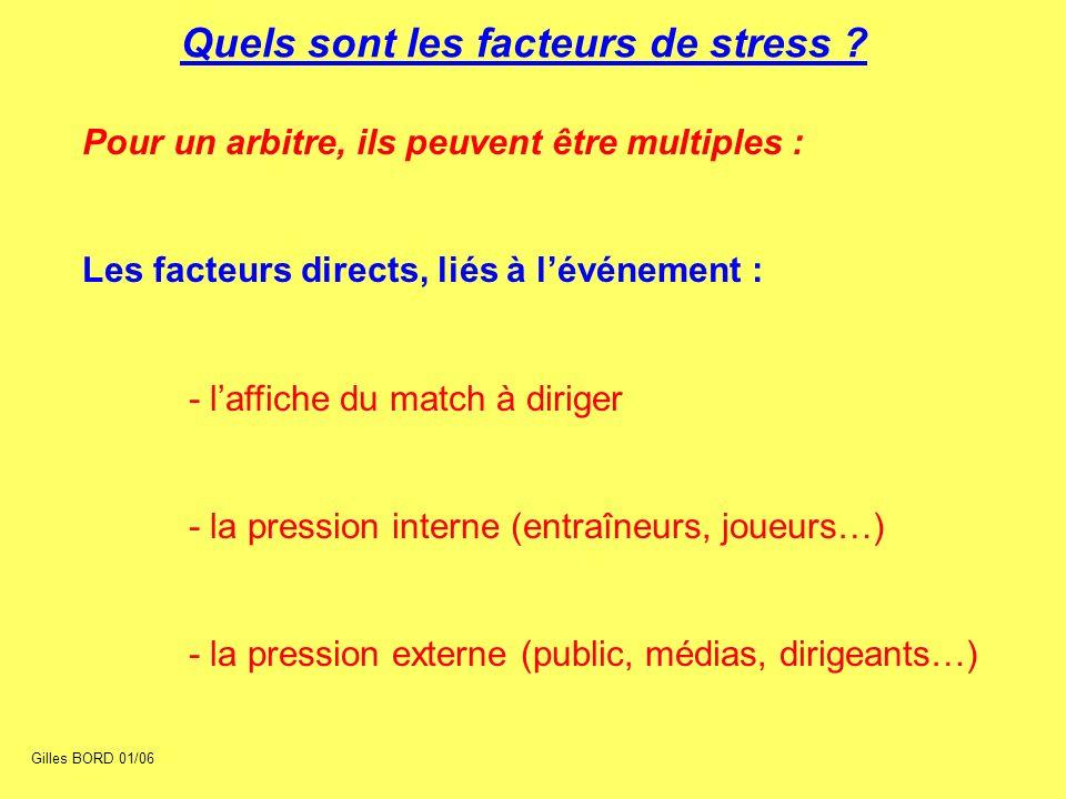 Quels sont les facteurs de stress