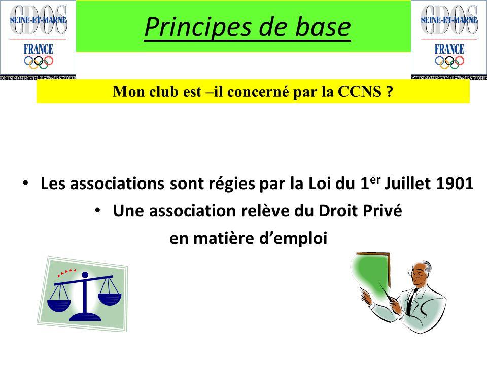 Principes de base Les associations sont régies par la Loi du 1er Juillet 1901. Une association relève du Droit Privé.