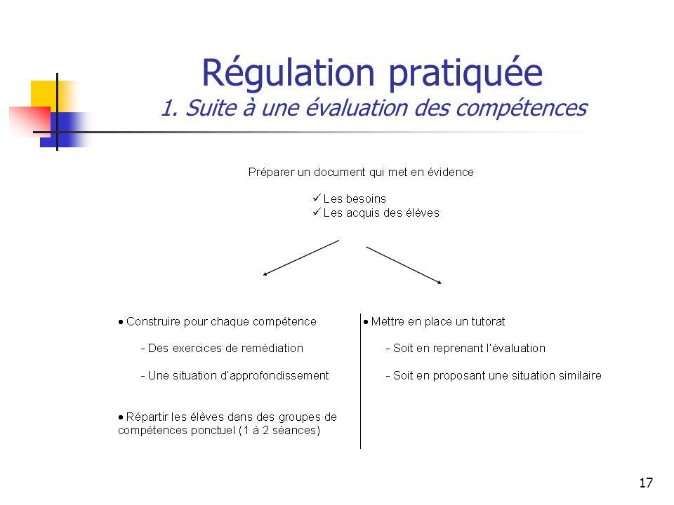 Régulation pratiquée 1. Suite à une évaluation des compétences