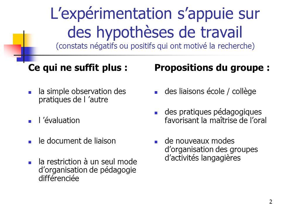 L'expérimentation s'appuie sur des hypothèses de travail (constats négatifs ou positifs qui ont motivé la recherche)
