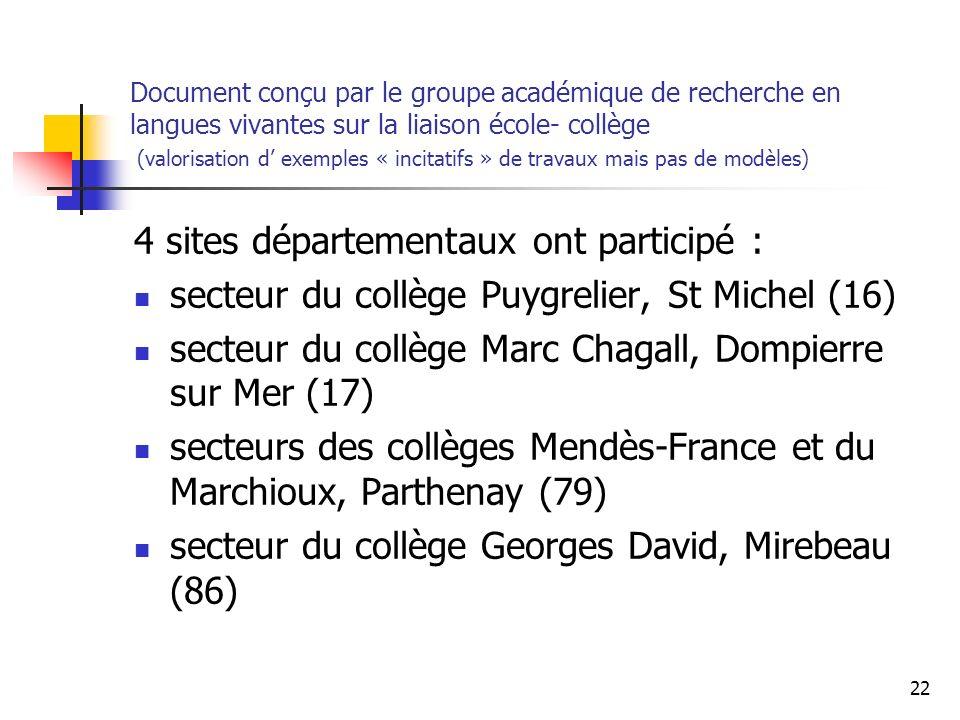 4 sites départementaux ont participé :