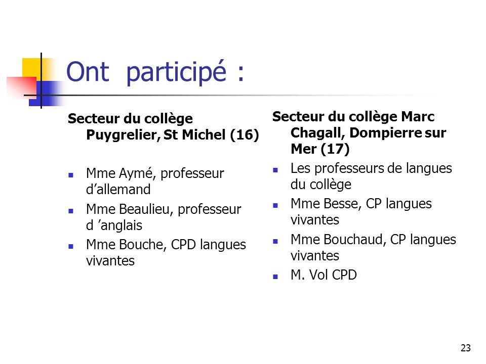 Ont participé : Secteur du collège Puygrelier, St Michel (16) Mme Aymé, professeur d'allemand. Mme Beaulieu, professeur d 'anglais.