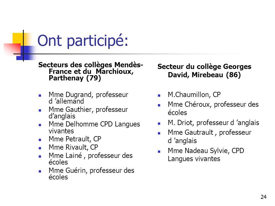 Ont participé: Secteurs des collèges Mendès-France et du Marchioux, Parthenay (79) Mme Dugrand, professeur d 'allemand.