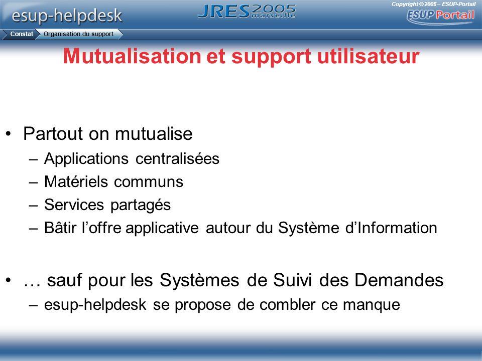 Mutualisation et support utilisateur