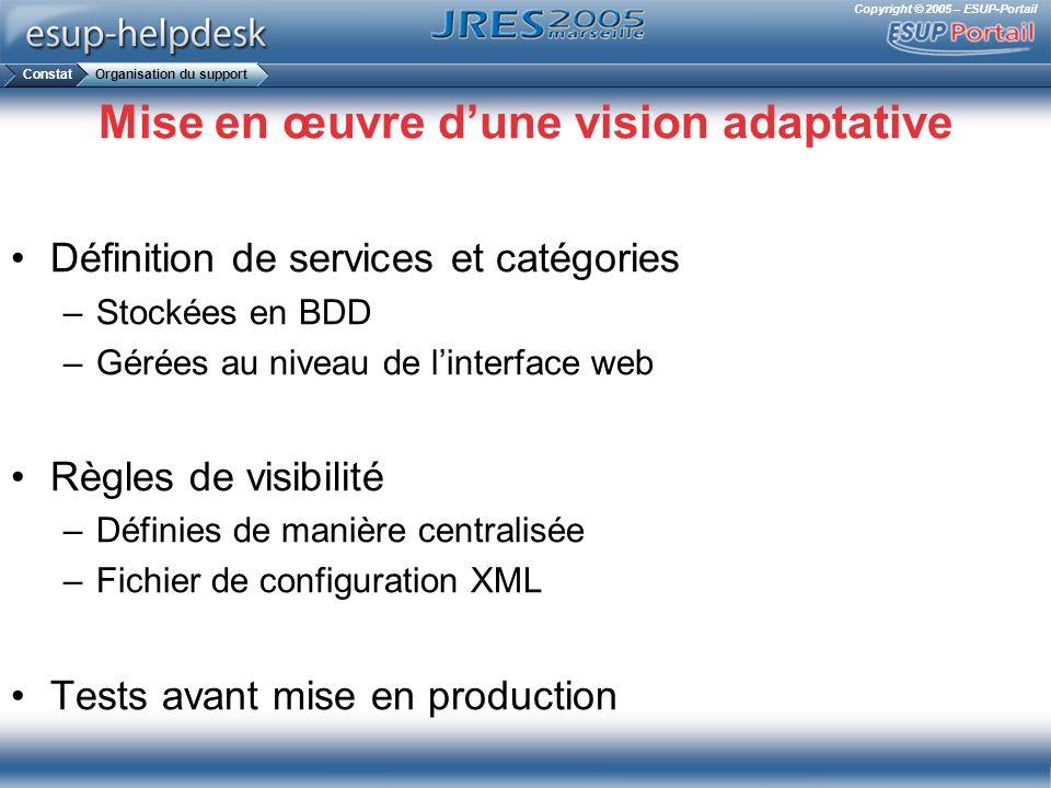 Mise en œuvre d'une vision adaptative