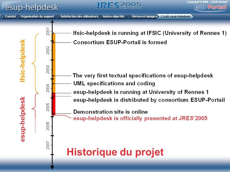 Historique du projet ifsic-helpdesk esup-helpdesk Constat