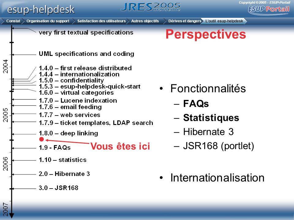Perspectives Fonctionnalités Internationalisation FAQs Statistiques