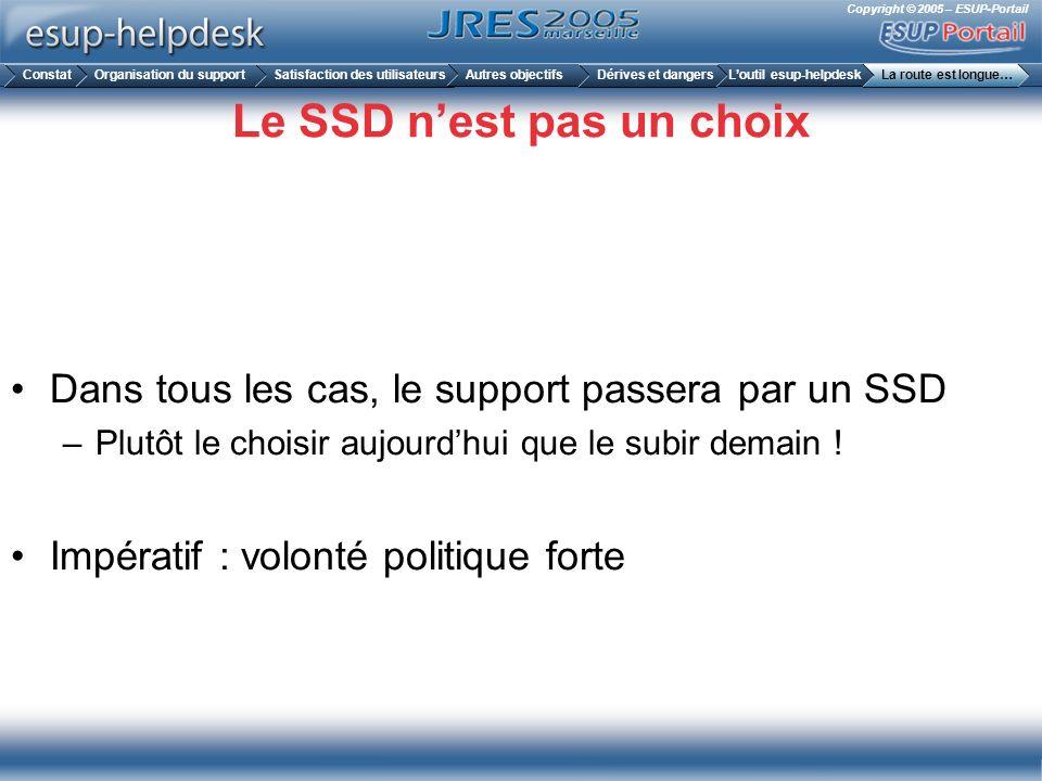 Le SSD n'est pas un choix