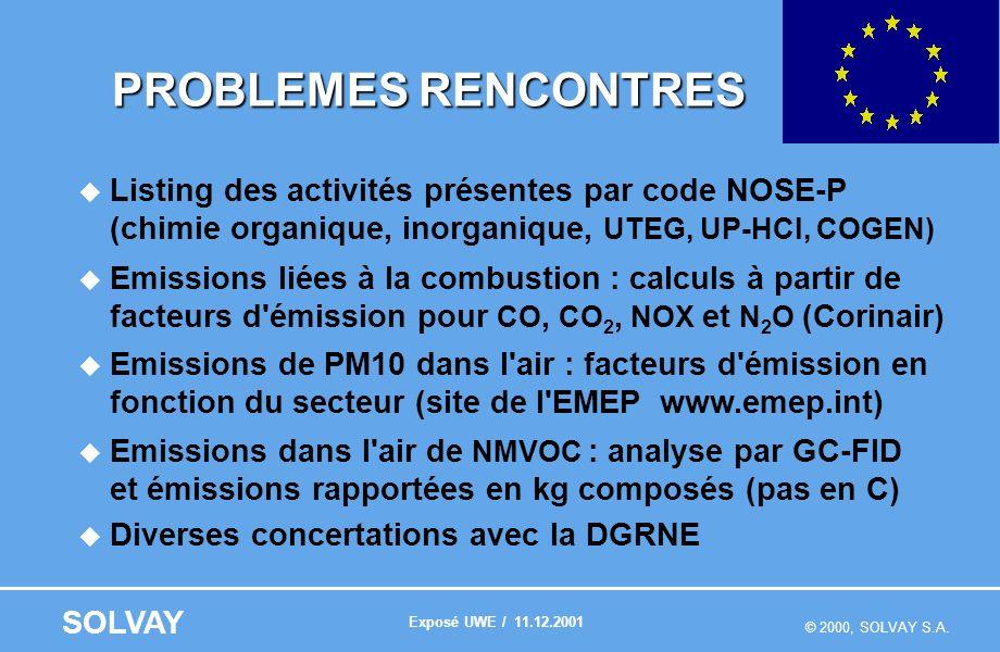 PROBLEMES RENCONTRES Mesures : charge à l entrée, apportée par le milieu extérieur (Orneau) à déduire des émissions.