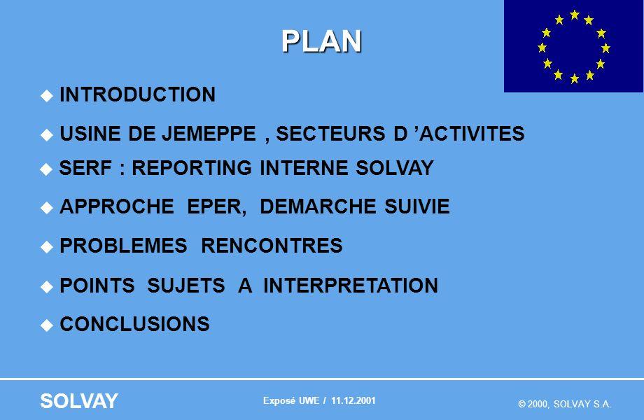 INTRODUCTION Décision 2000/479/CE du 17 juillet 2000 : création d un registre européen des émissions de polluants.