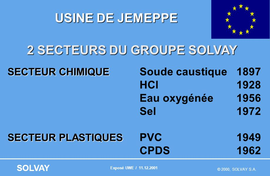 USINE DE JEMEPPE H2O2 NaOH SECTEUR PLASTIQUES SECTEUR CHIMIQUE H2 Cl2
