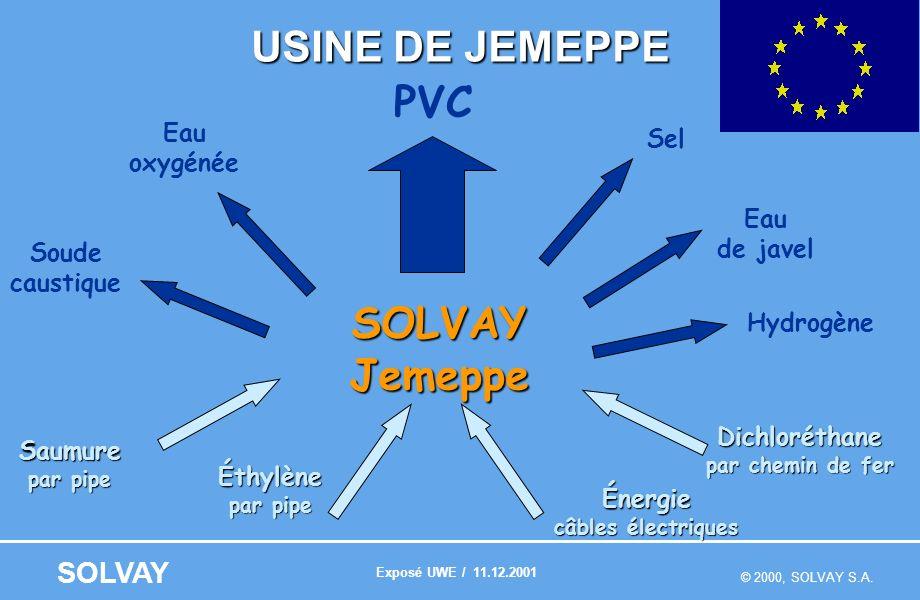USINE DE JEMEPPE SECTEURS D ACTIVITES