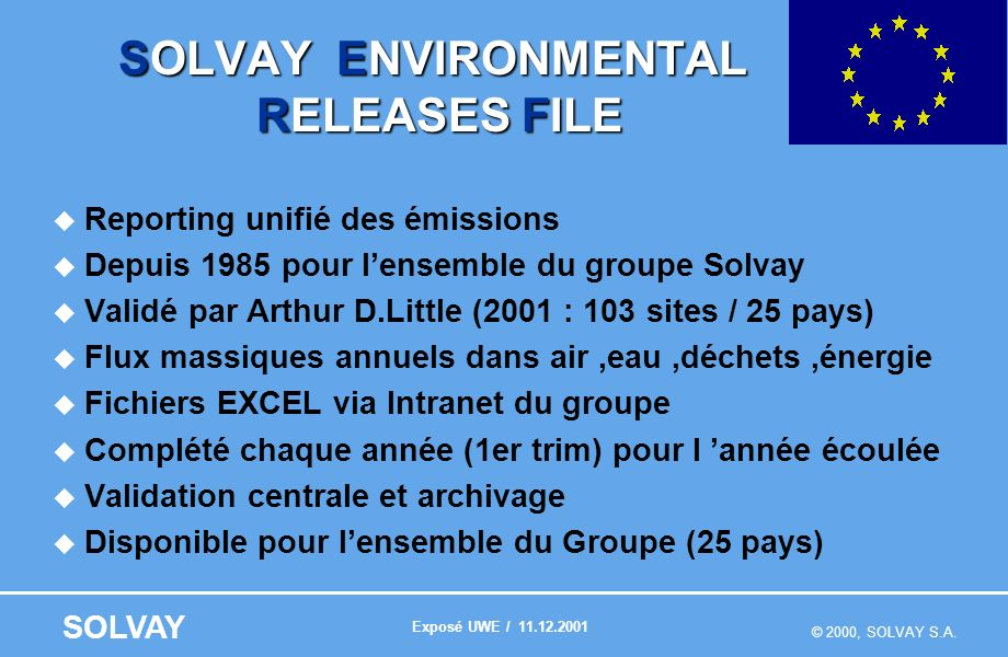 S E R F : ARCHITECTURE Fabrications DCRT, , DCRT Intranet Solvay BUs