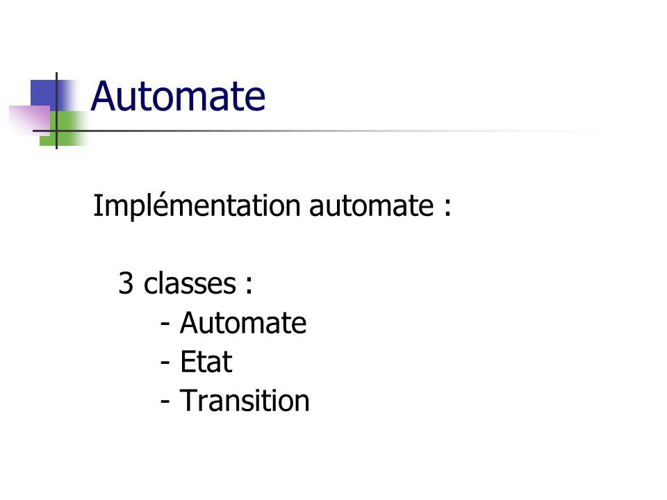 Automate Implémentation automate : 3 classes : - Automate - Etat