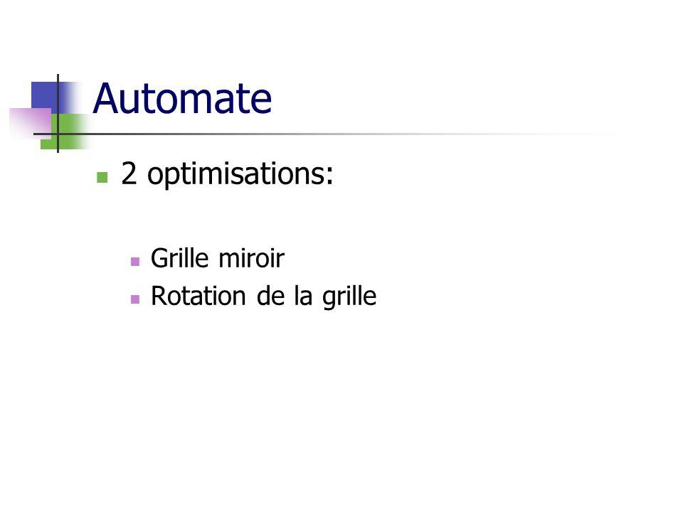 Automate 2 optimisations: Grille miroir Rotation de la grille