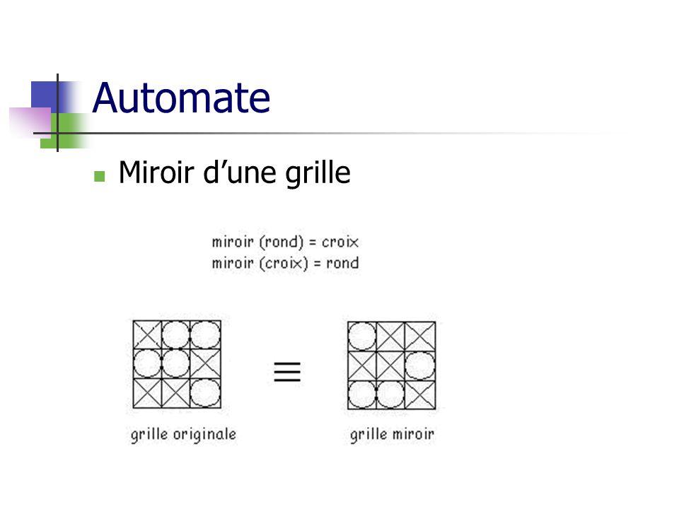 Automate Miroir d'une grille