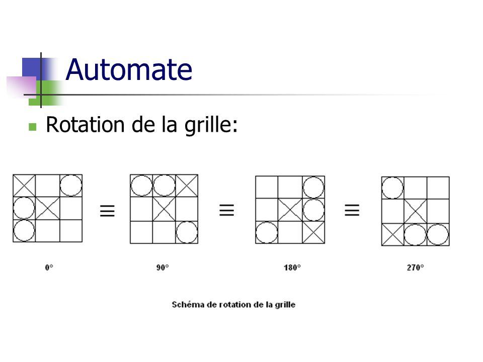 Automate Rotation de la grille: