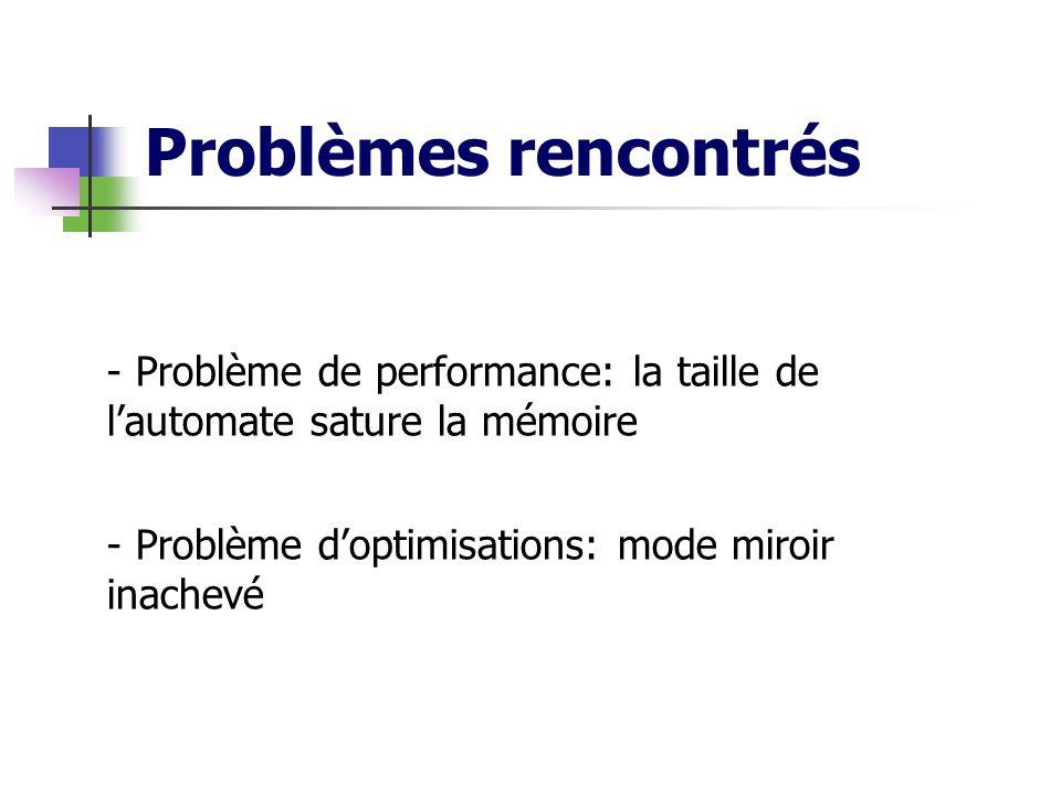 Problèmes rencontrés Problème de performance: la taille de l'automate sature la mémoire.