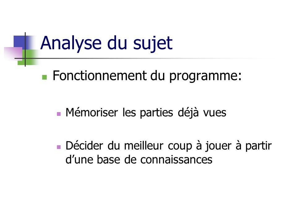 Analyse du sujet Fonctionnement du programme: