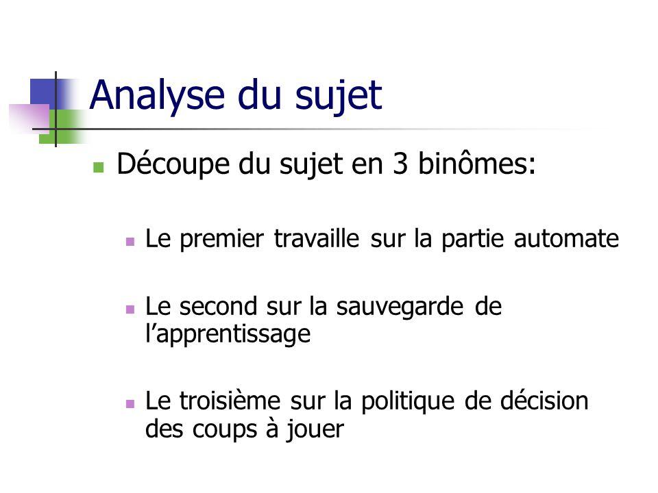 Analyse du sujet Découpe du sujet en 3 binômes: