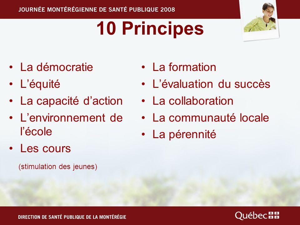 10 Principes La démocratie L'équité La capacité d'action