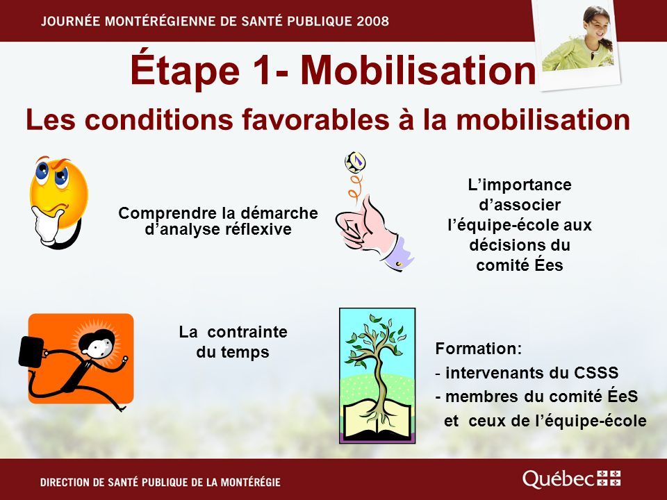 Étape 1- Mobilisation Les conditions favorables à la mobilisation