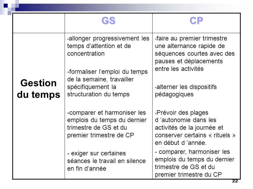 GS CP. Gestion du temps. allonger progressivement les temps d'attention et de concentration.