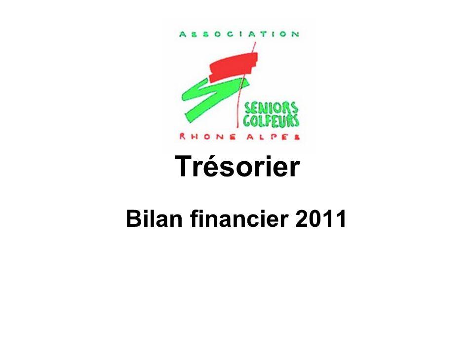 Trésorier Bilan financier 2011