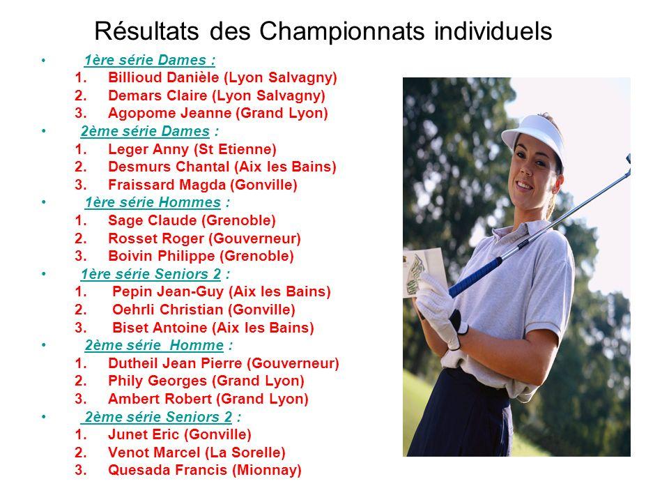 Résultats des Championnats individuels